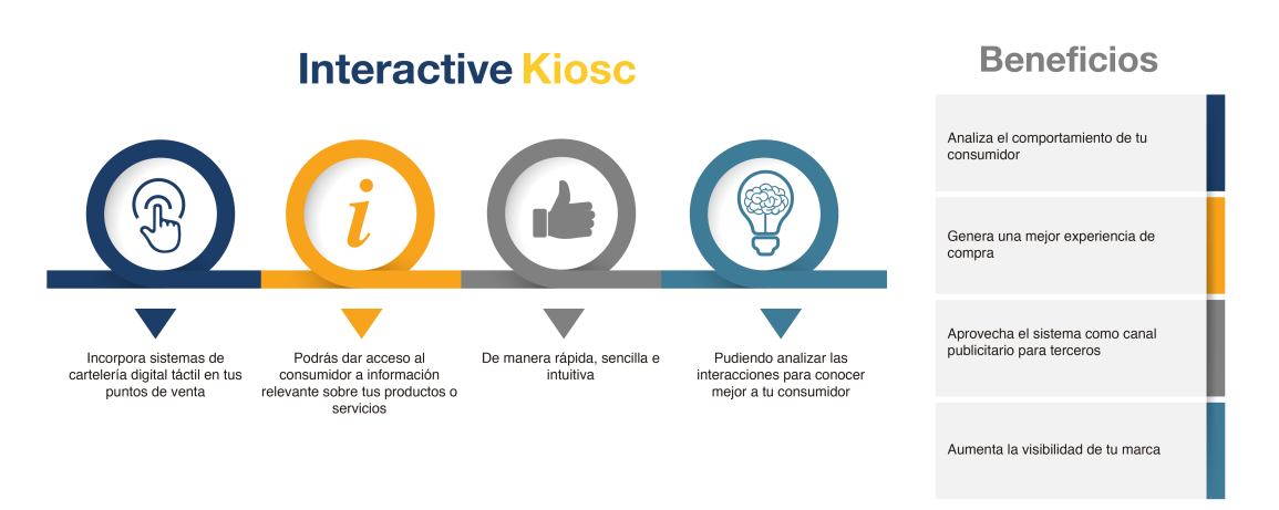 Interactive Kiosc-06