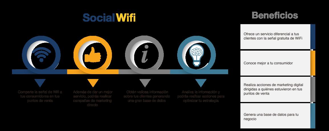 Social Wifi-09